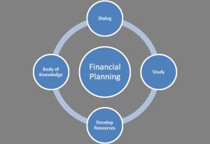 download Beteiligungsfinanzierung italienischer Familienunternehmen: Auswirkungen der Kapitalmarkt
